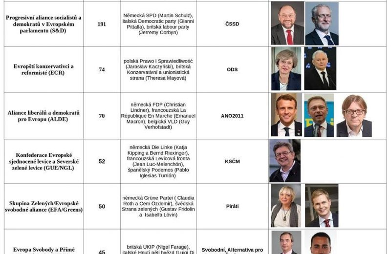 A timely and very informative post regarding the EU elections.  Just who and what is one voting for?