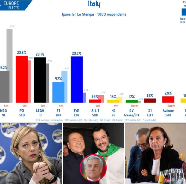 Italy: The Good and Bad News